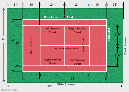 Basic Measurements of Tennis Court